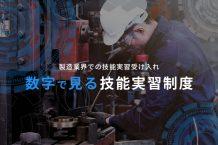 製造業で技能実習生を受け入れる ~制度編~
